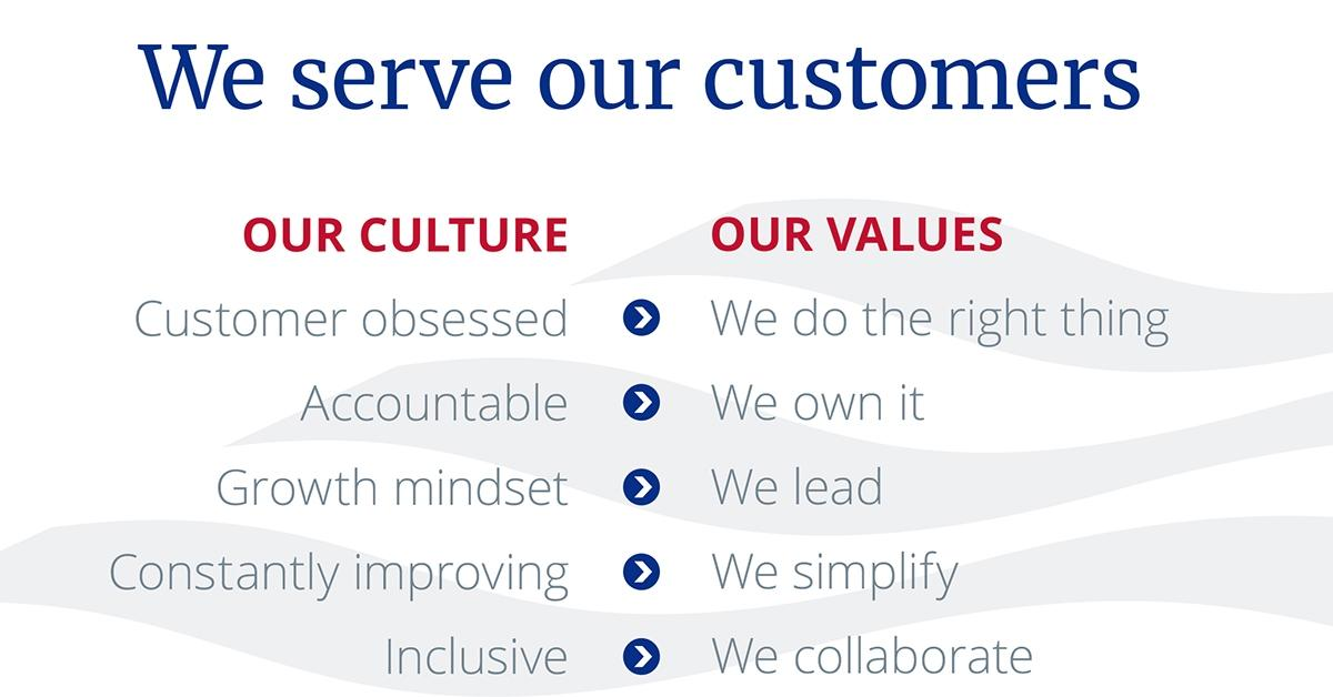 Empower Values, our culture, our values